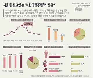 서울에 살고있는 '북한이탈주민'의 삶은?