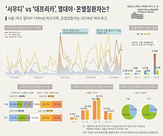 제290호 서울대구 열대야 (그래픽)_b.jpg