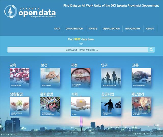 [그림 1] 자카르타 주정부 오픈데이터 포털 화면