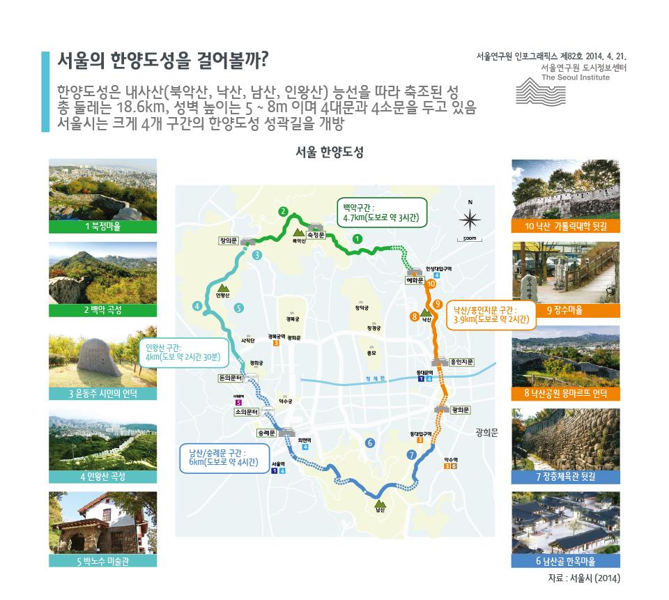 서울의 한양도성을 걸어볼까?