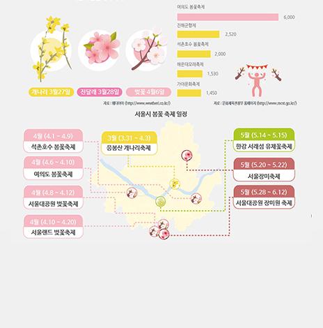 서울시 봄꽃, 언제 피고 어디서 즐길까? (서울인포그래픽스 제228호)(썸네일)