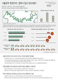 서울권역 '한강다리', 얼마나 알고 있으세요? (서울인포그래픽스 제251호)  썸네일