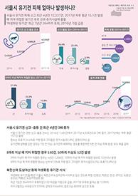 서울시 유기견 피해 얼마나 발생하나? (서울인포그래픽스 제257호)   썸네일