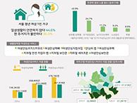 서울시 여성안심서비스 알고 있나요?  (서울인포그래픽스 제260호)  썸네일