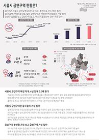 서울시 금연구역 현황은? (서울인포그래픽스 제263호)  썸네일