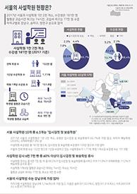서울의 사설학원 현황은? (서울인포그래픽스 제267호)   썸네일