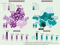 서울의 부문별 지역격차 (1) 인구 (서울인포그래픽스 제270호)  썸네일