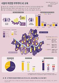 서울의 부문별 지역격차 (4) 교육 (서울인포그래픽스 제273호)  썸네일